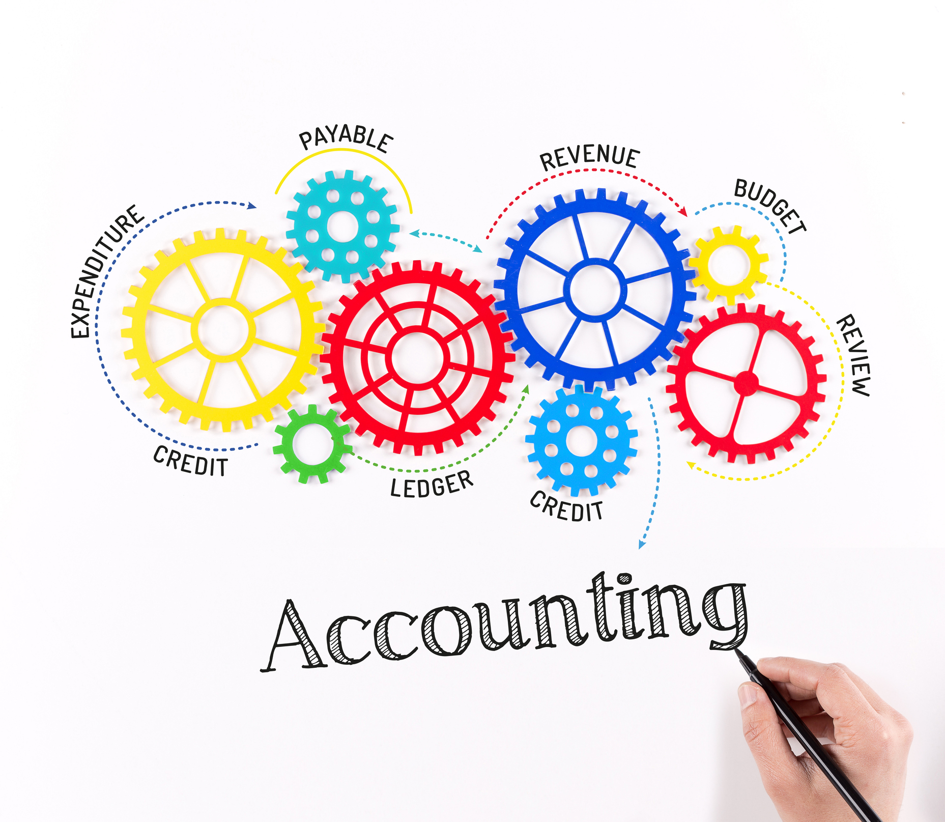 Hotel owner-level accounting: What you need to know ...