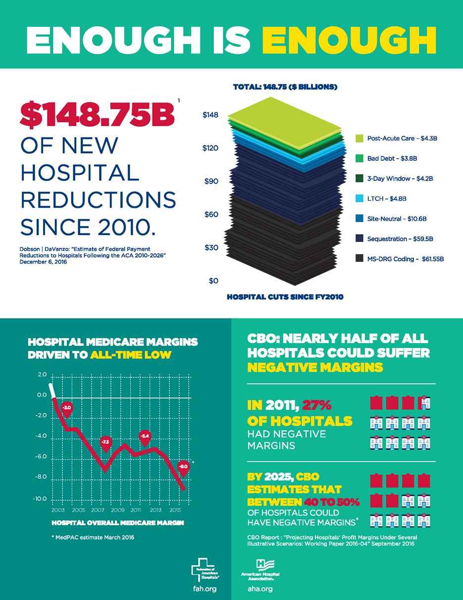 AHA hospital cuts infographic