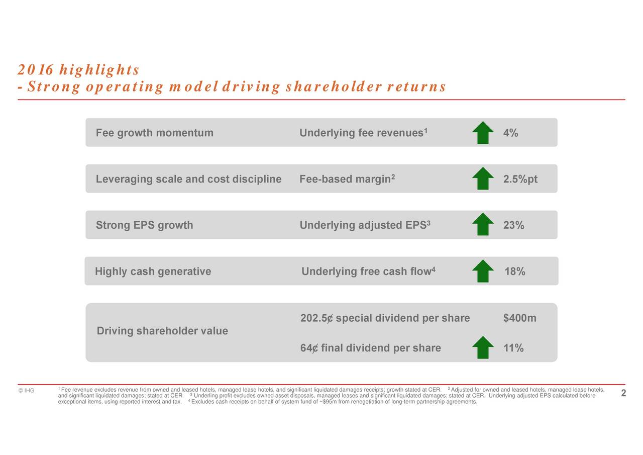 IHG's strong Q4 led by growth in Americas, focus on China