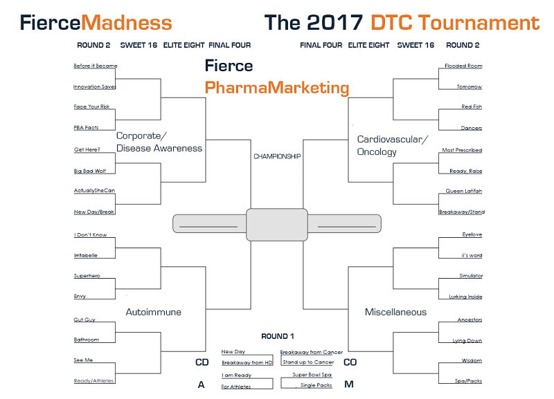 FierceMadness bracket