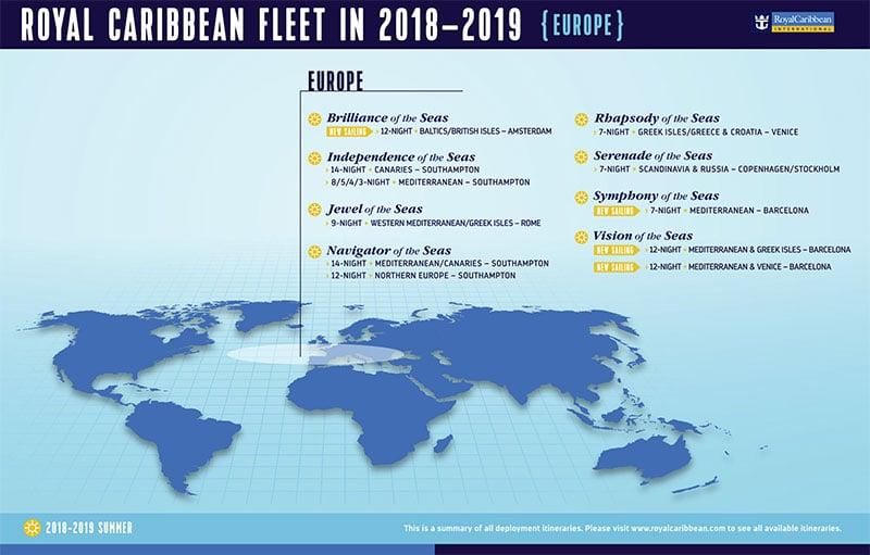 Inside Symphony Of The Seas Debut Europe Season Travel