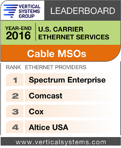VSG cable Ethernet Leaderboard (Vertical Systems Group)