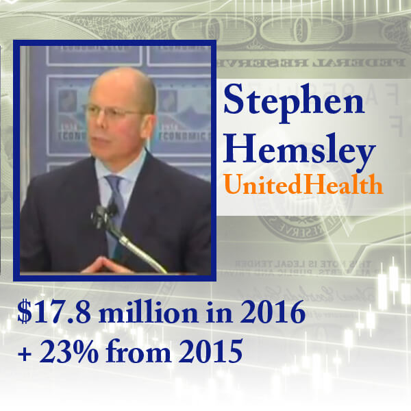 Highest-paid health insurance CEO earned $22M in 2016 ...
