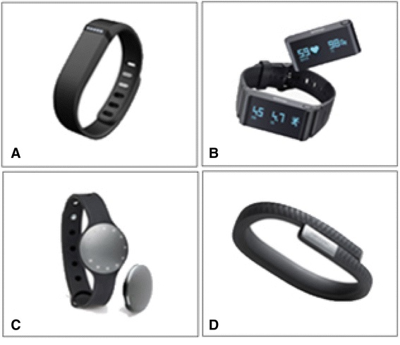 Four common fitness trackers: (a) Fitbit Flex, (b) Withing Pulse, (c) Misfit Shine, and (d) Jawbone Up24