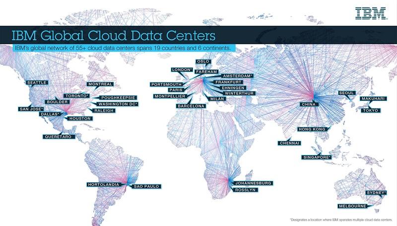 IBM (Image: IBM)