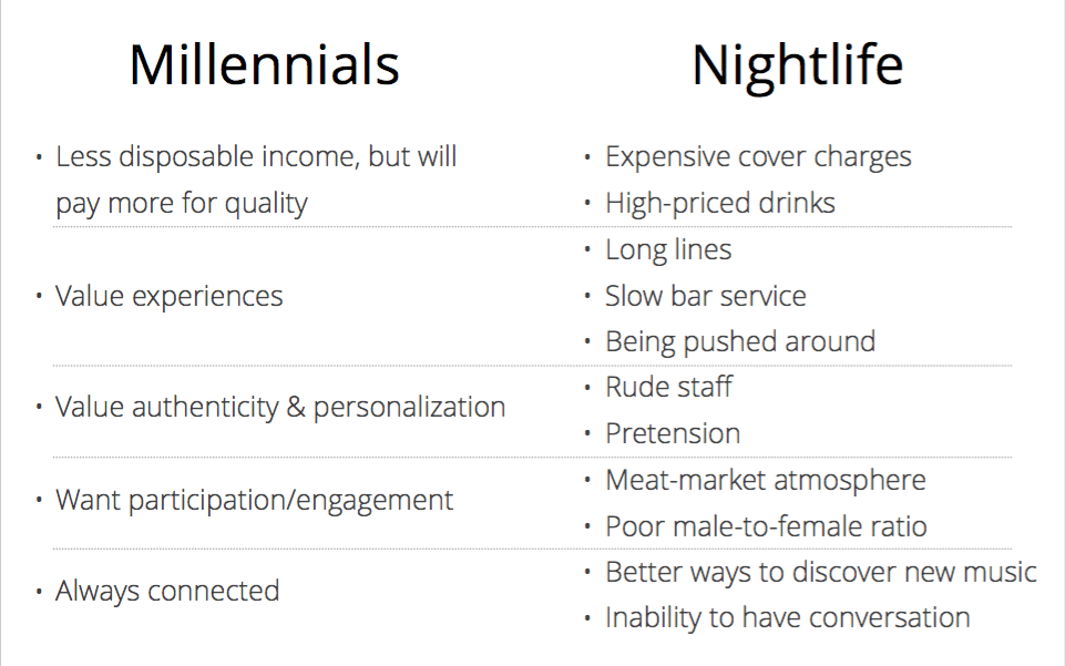 Millennials versus nightclubs - Marketing to Millennials