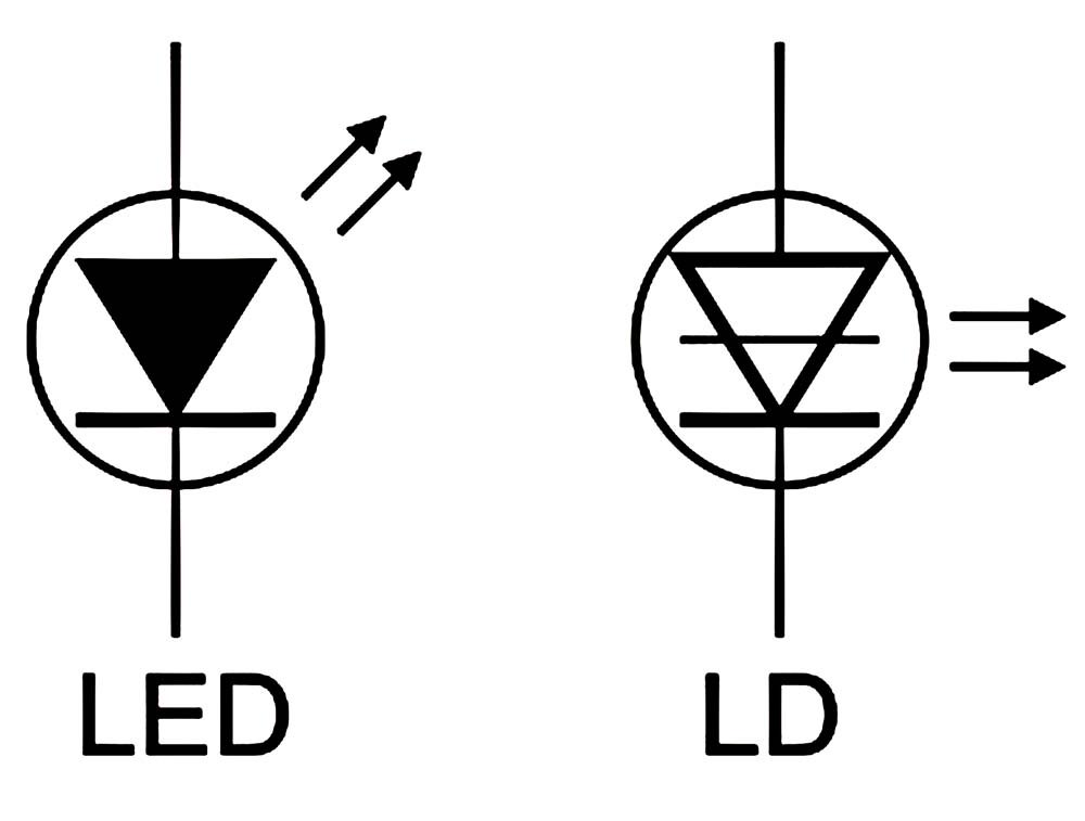 replacing laser diodes with leds  and vice versa