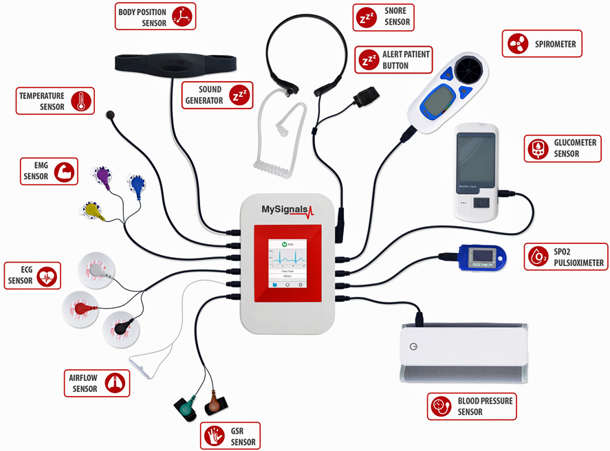 MySignals supports numerous sensors and measures a plethora of parameters.