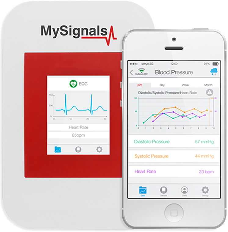 MySignals accommodates both software and hardware developers.
