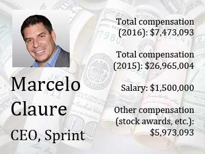 The 25 highest paid executives in cable, telecom and wireless
