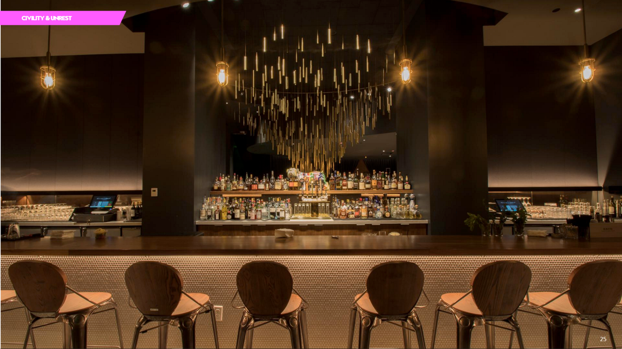 Civility & Unrest is a modern speakeasy-inspired lounge.
