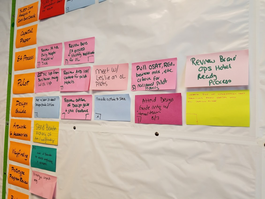 Using the Agile system, teams break tasks down into small steps that fit on index cards.