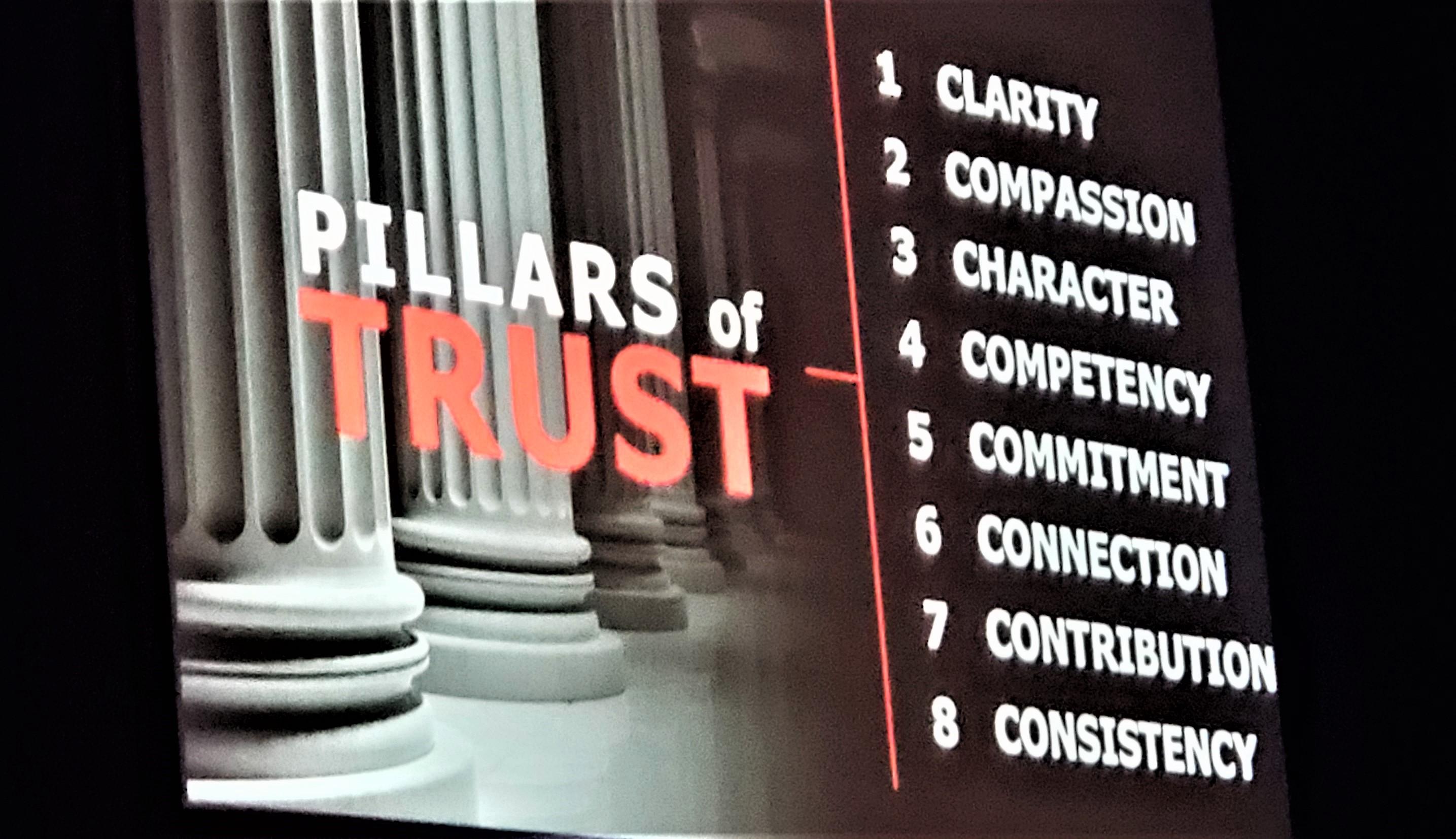 Pillars of Trust as presented by Global Trust Expert David Horsager.