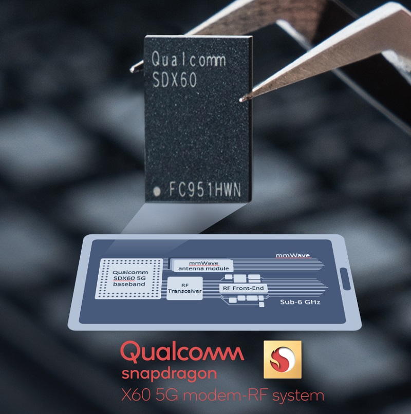 Industry Voices—Lee: Qualcomm ushers in standalone 5G and 5nm with Snapdragon X60 - FierceElectronics