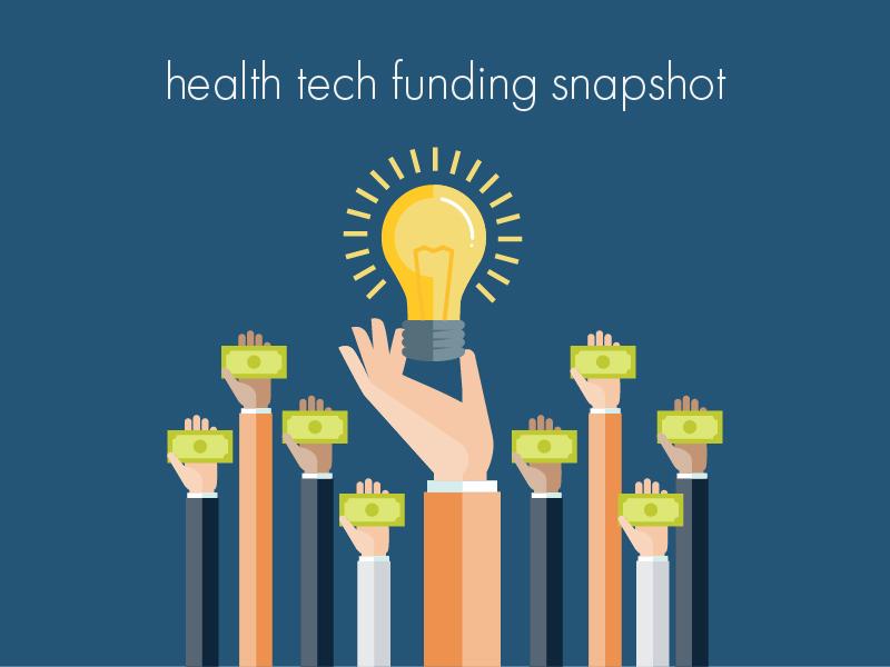 Healthcare Tech Funding Snapshot: b.well Raises $ 32 Million to Build Digital Gateway to Healthcare;  Olive rakes at $ 400 million