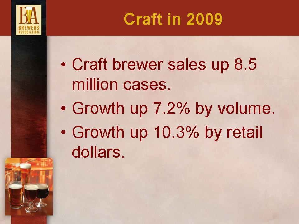 2009 craft beer data