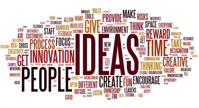 brainstorming promotional ideas
