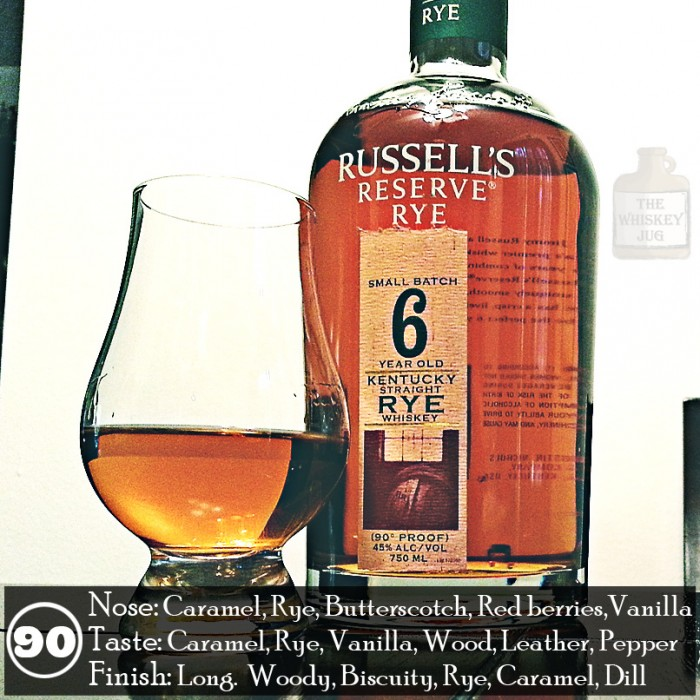 Ressell's Reserve