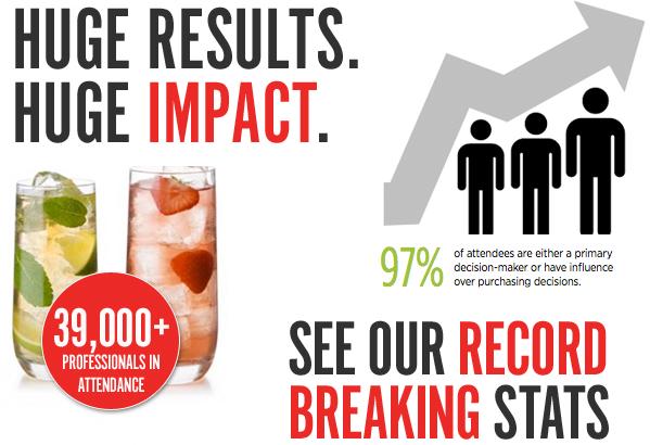 Nightclub & Bar Show Record Breaking Stats