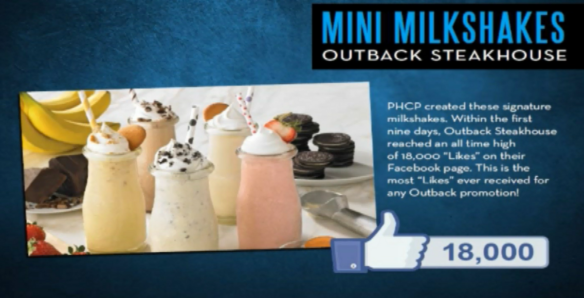 Mini Milkshake Cocktail Promotion