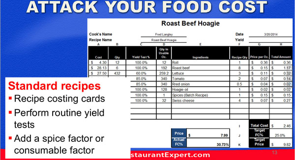Recipe Costing Cards - 7 Simple Systems to Control Your Food Costs & Explode Your Profits - David Scott Peters