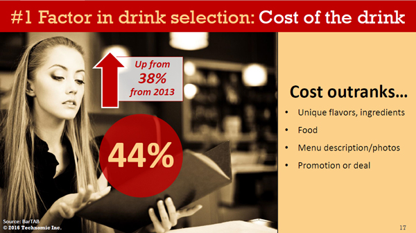 Factors in drink selection - Technomic, Inc