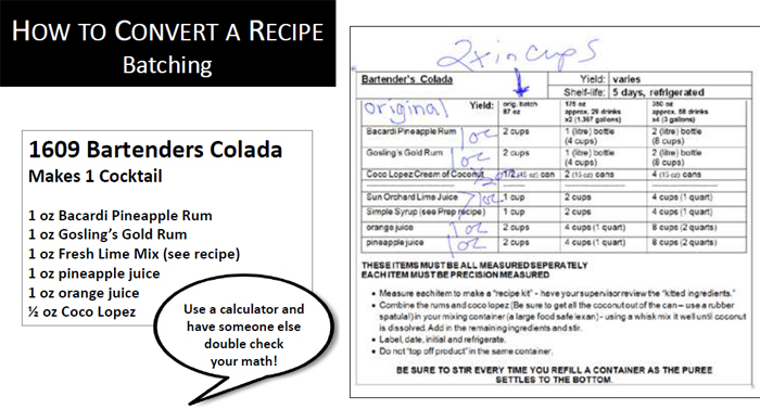 How to convert a cocktail recipe for batching - Kathy Kasey Liquid Kitchen