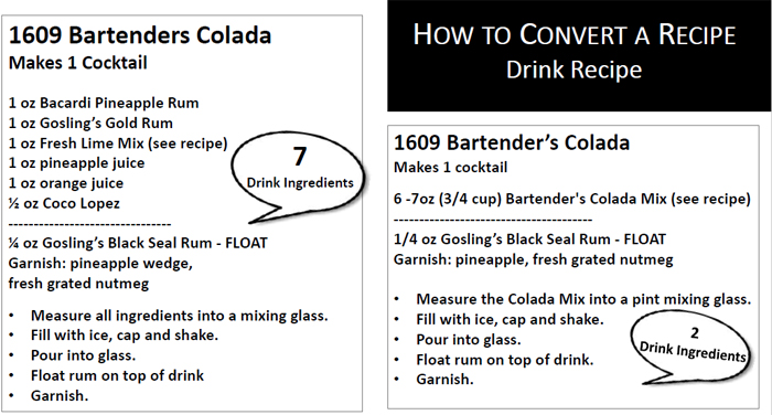 How to convert a drink recipe - Kathy Kasey Liquid Kitchen