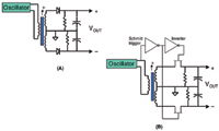 Figure 6. A simple diode demodulator can be used (A), or one with synchronous demodulation (B).