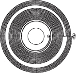 Figure 1. The typical layout of one layer of sensor coil features two concentric sections wound in opposite directions. U.S. Patent No. 6,414,475.