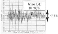 Figure 3b. Live transducer