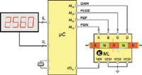 Figure 2.  Linear position sensing with a microcontroller