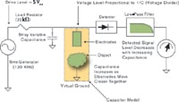Figure 1. The Freescale MC34940 e-field imager design