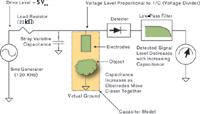 Figure 1. The Freescale MC34940 e-field imager design