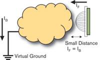Figure 4.  Diagram of a proximity sensor