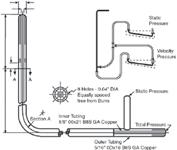 Figure 1. The pitot tube