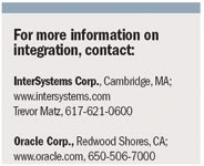 For more information on integration