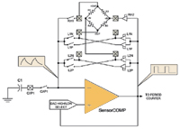 Figure 7. Bridge-based piezoresistive pressure sensor using the SSP1492 for signal conditioning