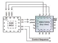 Figure 2. A basic schematic showing how to interface the accelerometer to an 8-bit MCU