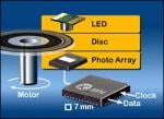 Magnetic Encoder IC from iC-Haus