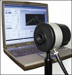 Digital Joulemeters from Spectrum Detector