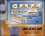 Simultaneous-Sampling ADC from Maxim