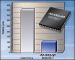 Dual-Channel 10-bit ADCs from Maxim