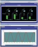 Remote DA Software from Dataforth