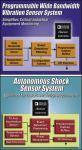 MEMS Shock, Vibration Sensors from ADI