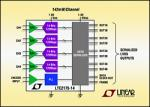 Quad/Dual 14-Bit 125 Msps ADCs from Linear