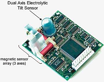 Figure 6. An electronic compass typically consists of three magnetic sensors, a dual-axis electrolytic tilt sensor, and a circuit board. The circuit board contains all peripheral signal conditioning circuitry for the sensors, an A/D converter, and a microprocessor, which together will convert the sensor signals into an accurate heading, or azimuth, reading.