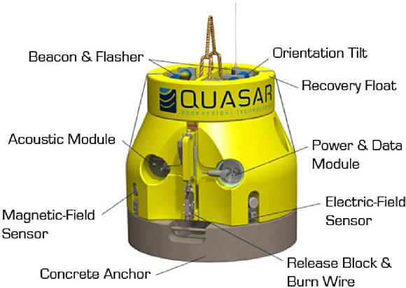 Figure 3. QMax EM3 Sensing System