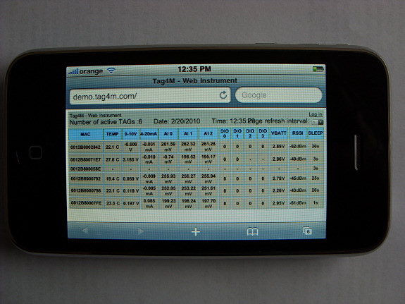 Figure 2. Portable devices such as an iPhone can be used to read measurements and send control commands using Web Page Instruments