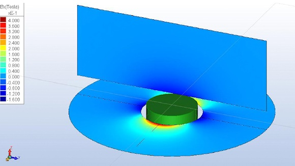 Figure 3. Magnetic field of a diametrically oriented magnet
